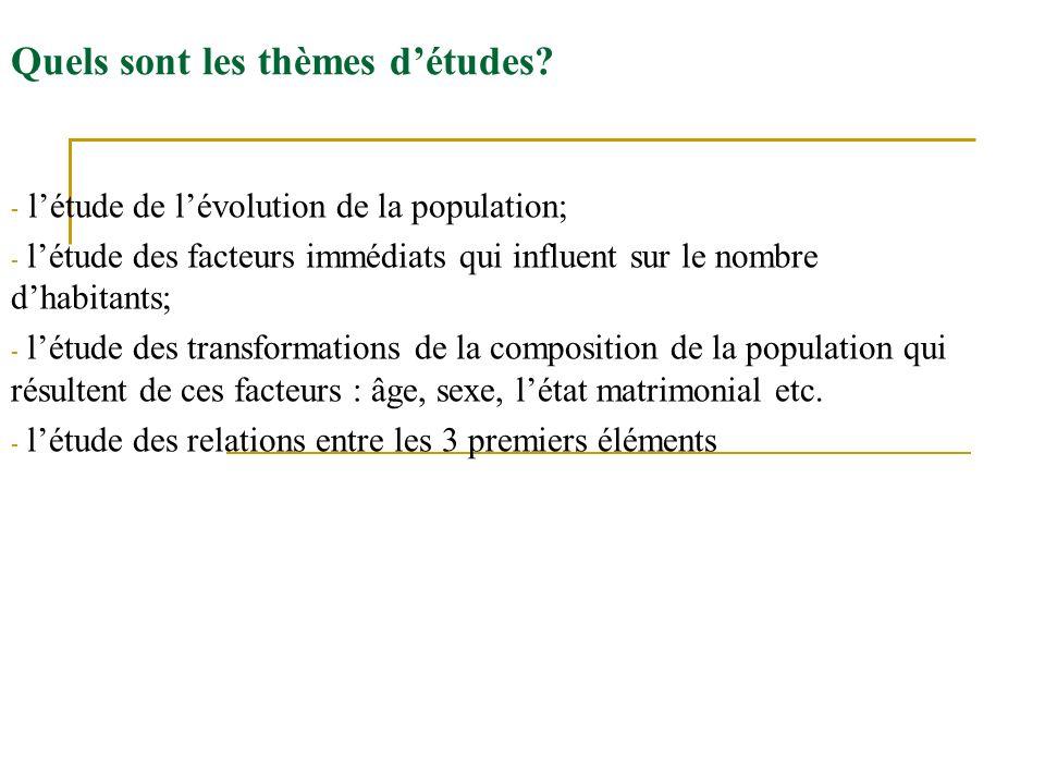 Quels sont les thèmes d'études