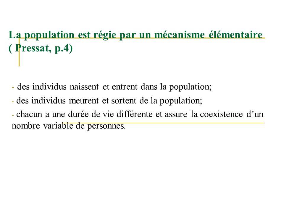 La population est régie par un mécanisme élémentaire ( Pressat, p.4)