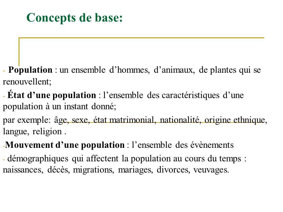 Concepts de base: Population : un ensemble d'hommes, d'animaux, de plantes qui se renouvellent;
