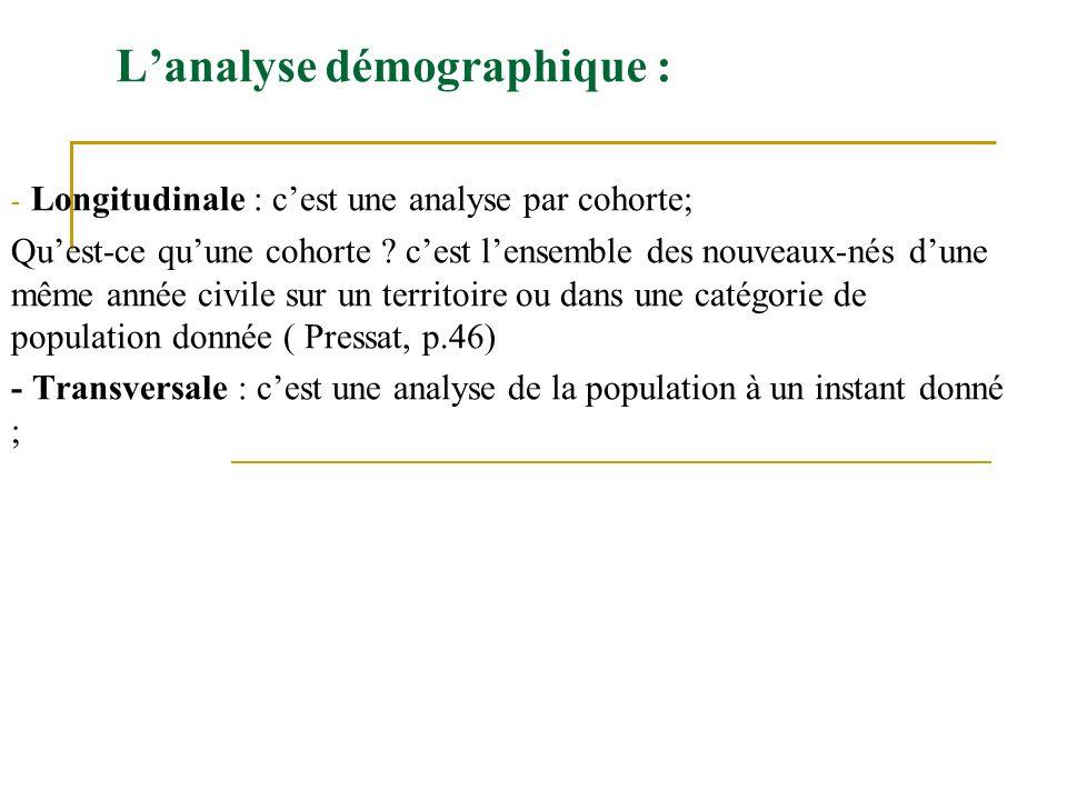 L'analyse démographique :