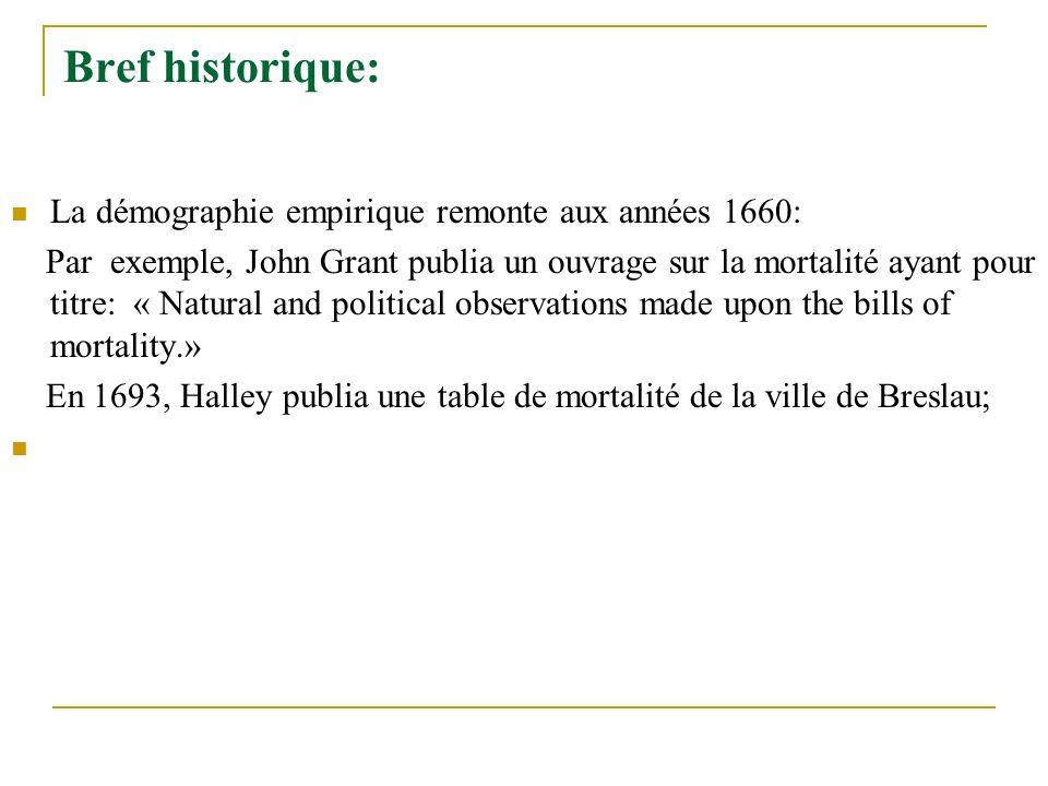 Bref historique: La démographie empirique remonte aux années 1660: