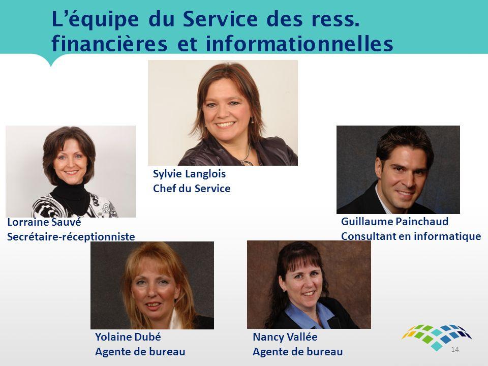 L'équipe du Service des ress. financières et informationnelles