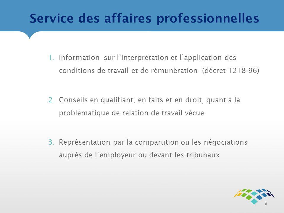 Service des affaires professionnelles