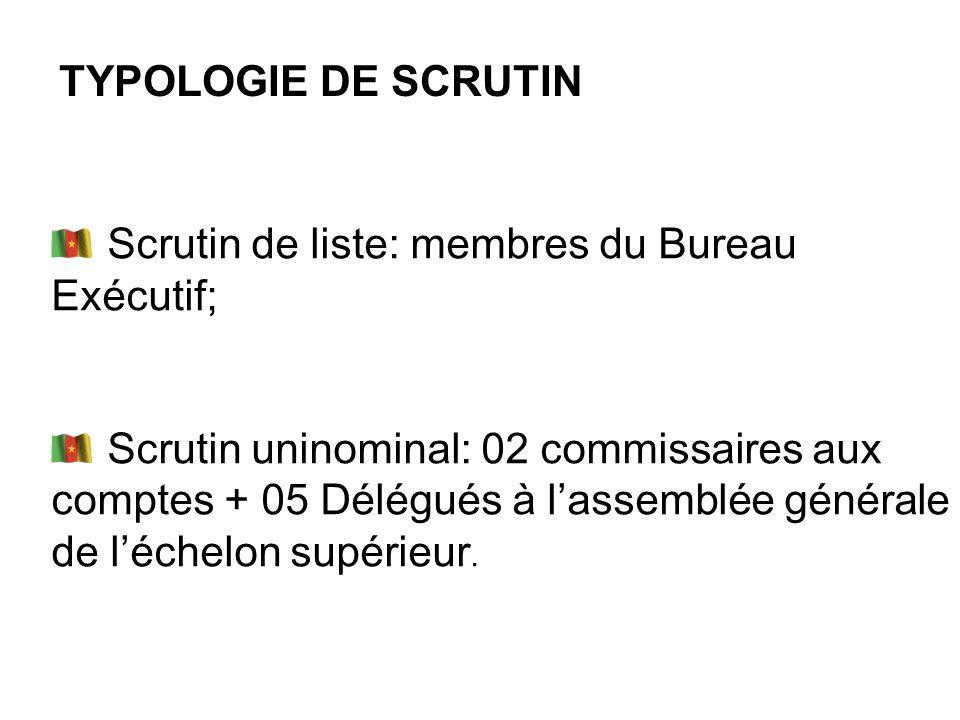 TYPOLOGIE DE SCRUTIN Scrutin de liste: membres du Bureau Exécutif;