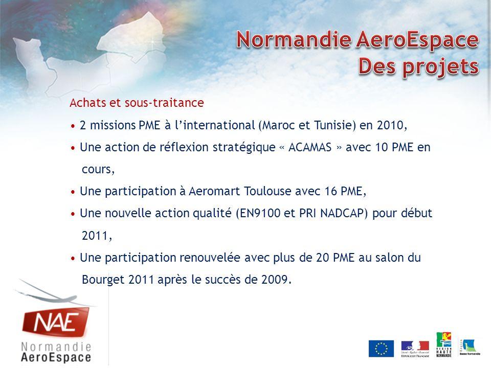 Normandie AeroEspace Des projets Achats et sous-traitance