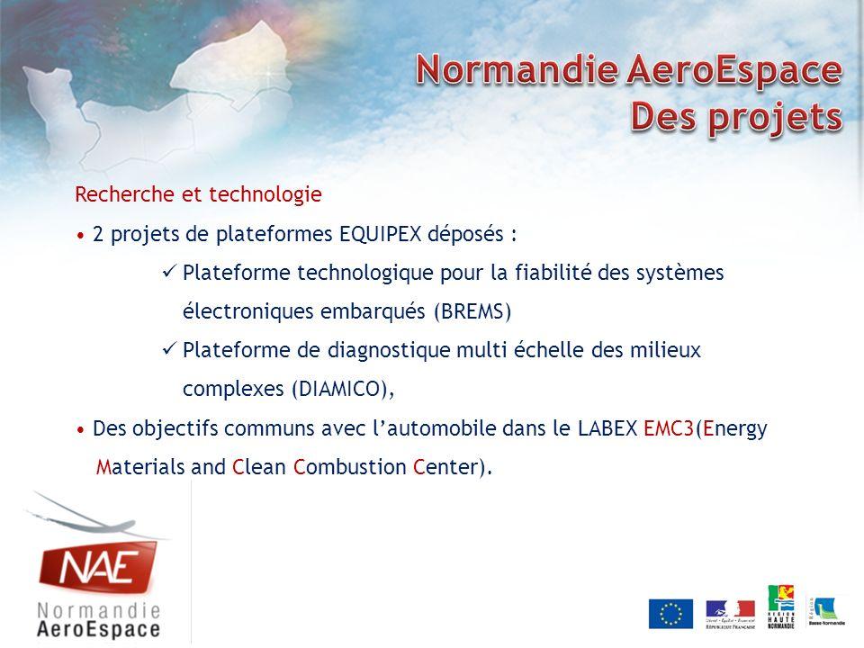 Normandie AeroEspace Des projets Recherche et technologie