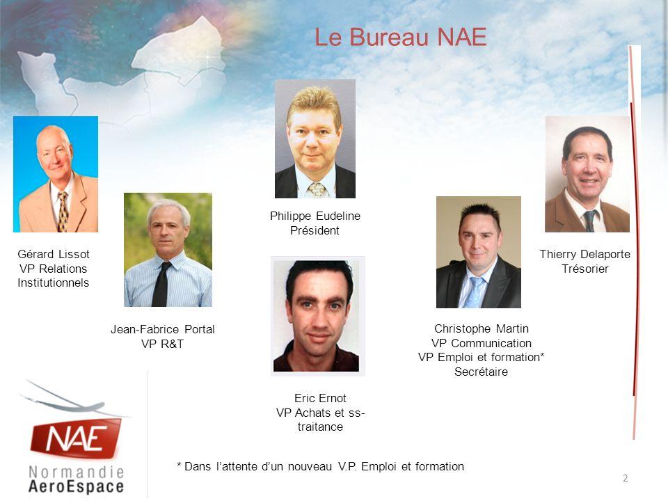 Le Bureau NAE Philippe Eudeline Président Gérard Lissot