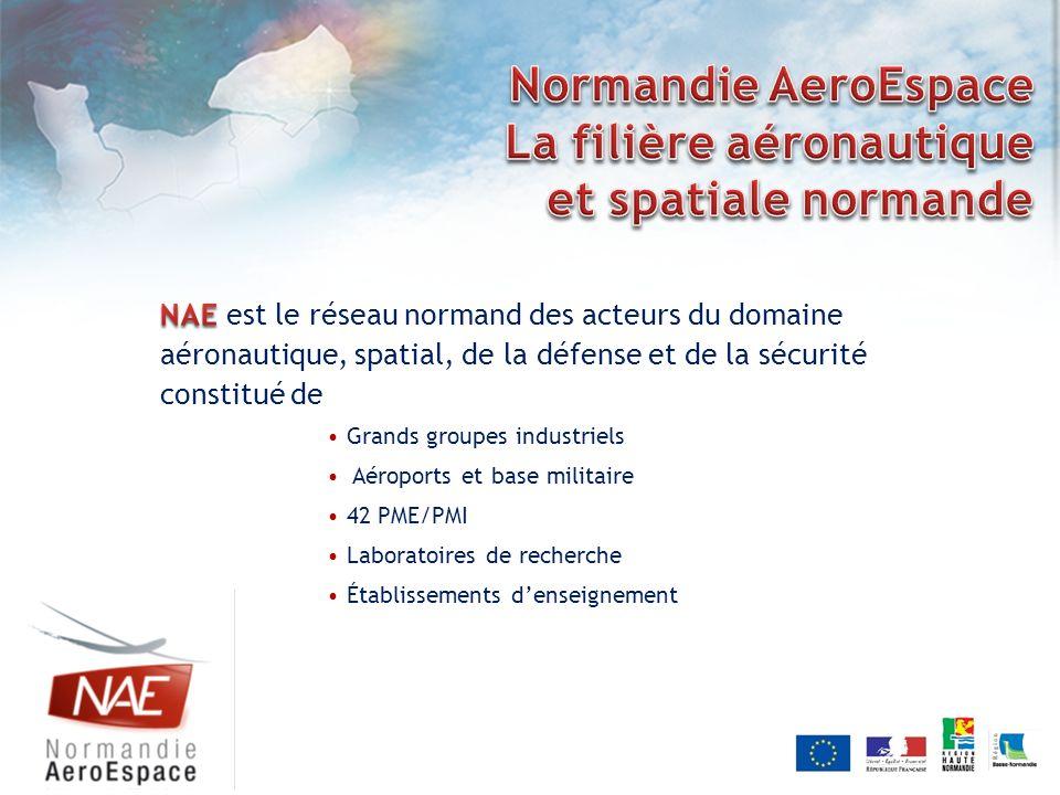 La filière aéronautique et spatiale normande