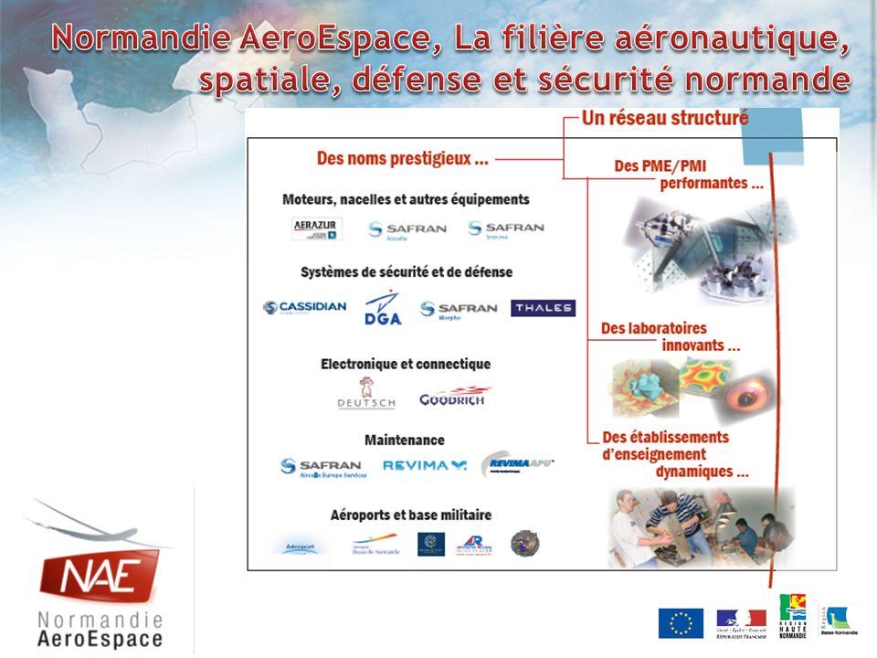 Normandie AeroEspace, La filière aéronautique, spatiale, défense et sécurité normande
