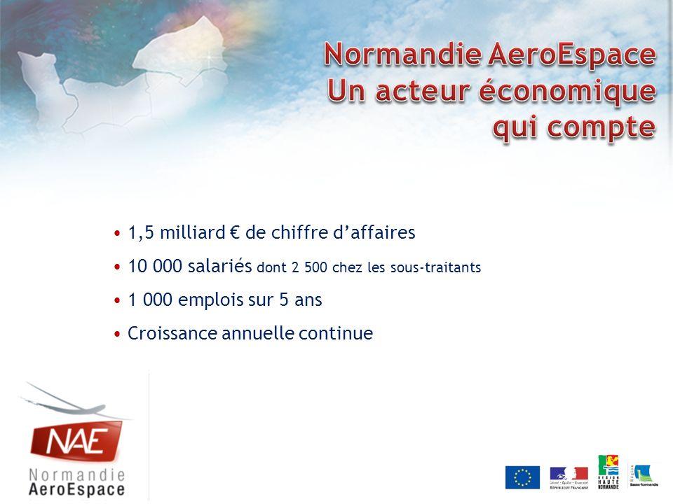 Normandie AeroEspace Un acteur économique qui compte