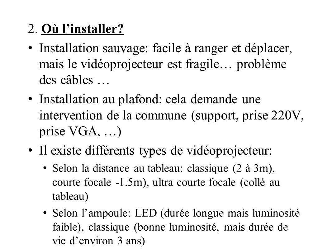 Il existe différents types de vidéoprojecteur: