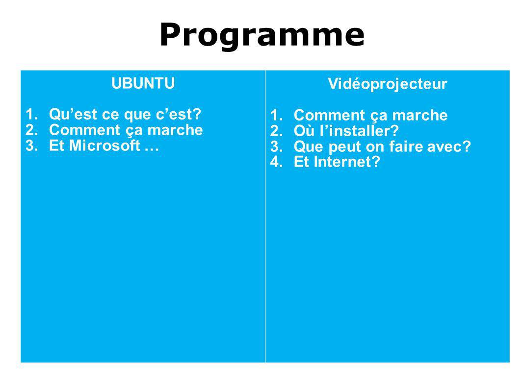 Programme UBUNTU Qu'est ce que c'est Comment ça marche Et Microsoft …