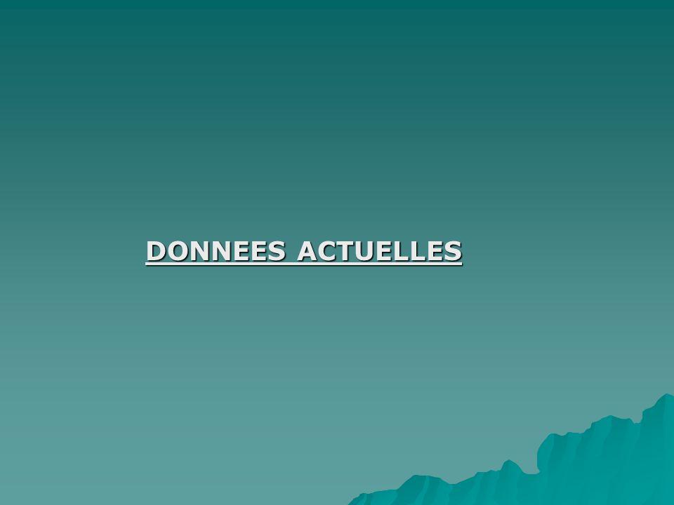 DONNEES ACTUELLES