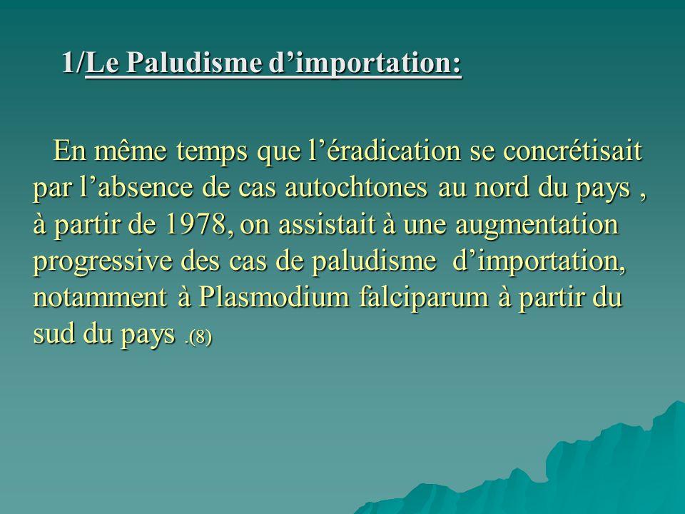 1/Le Paludisme d'importation: