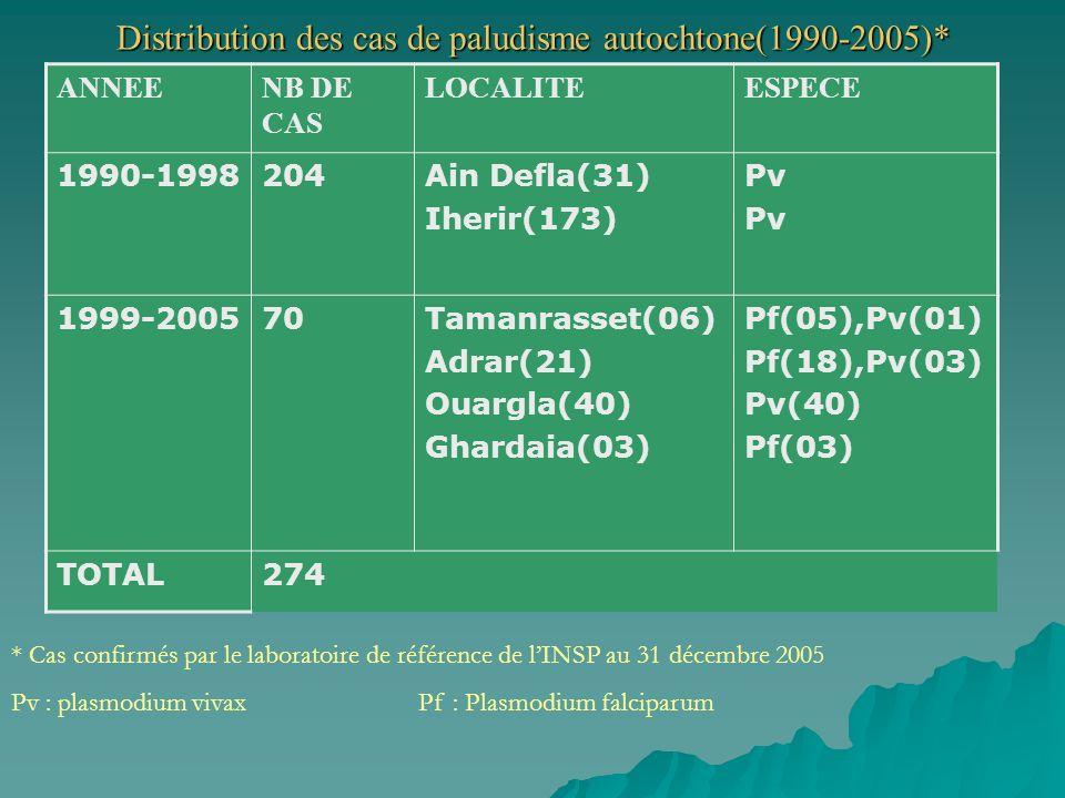 Distribution des cas de paludisme autochtone(1990-2005)*