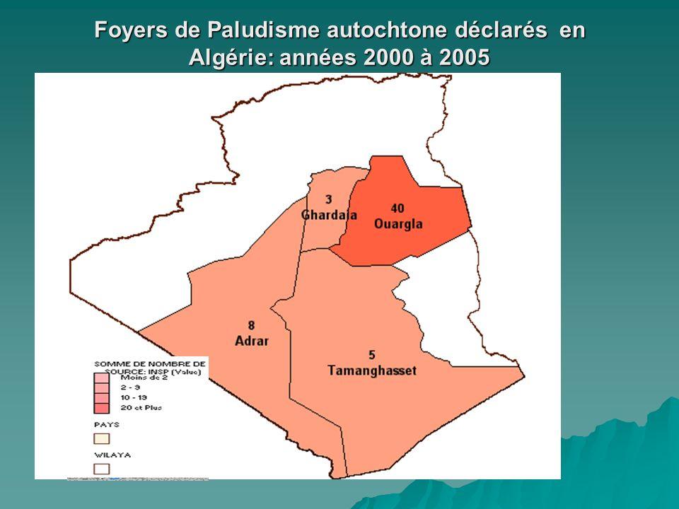Foyers de Paludisme autochtone déclarés en Algérie: années 2000 à 2005