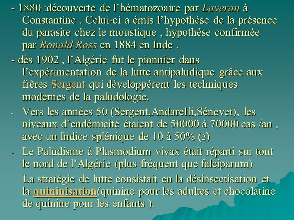 - 1880 :découverte de l'hématozoaire par Laveran à Constantine
