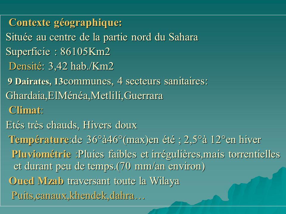 Contexte géographique: Située au centre de la partie nord du Sahara
