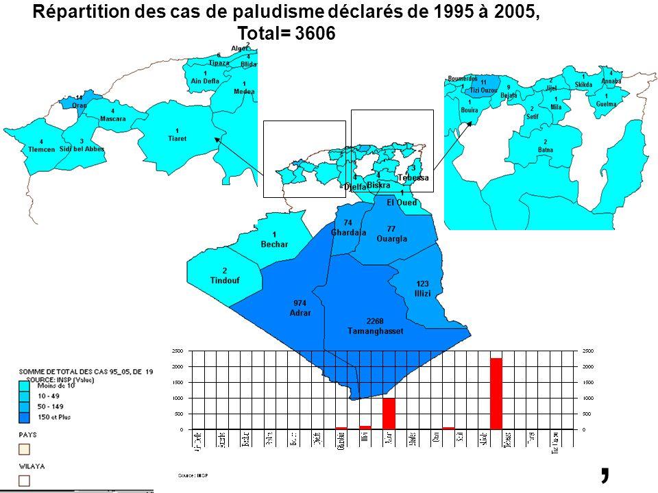 Répartition des cas de paludisme déclarés de 1995 à 2005, Total= 3606