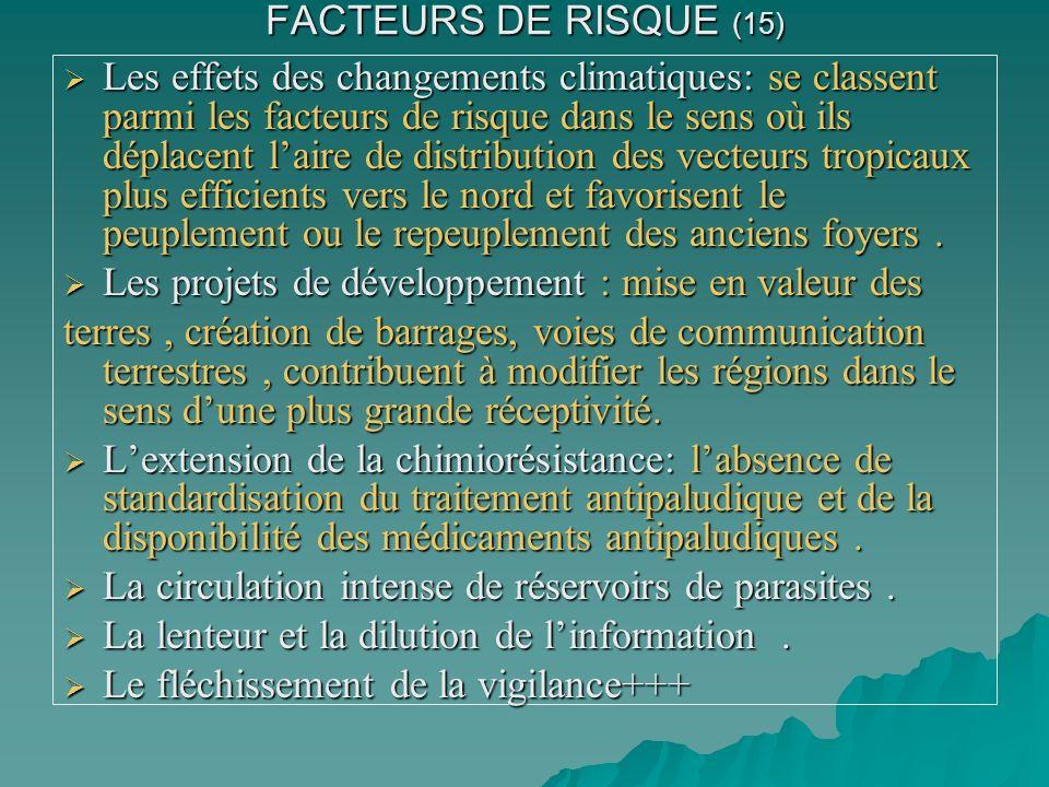 FACTEURS DE RISQUE (15)