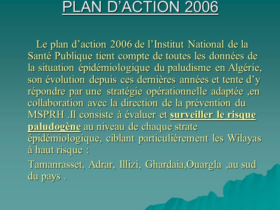 PLAN D'ACTION 2006