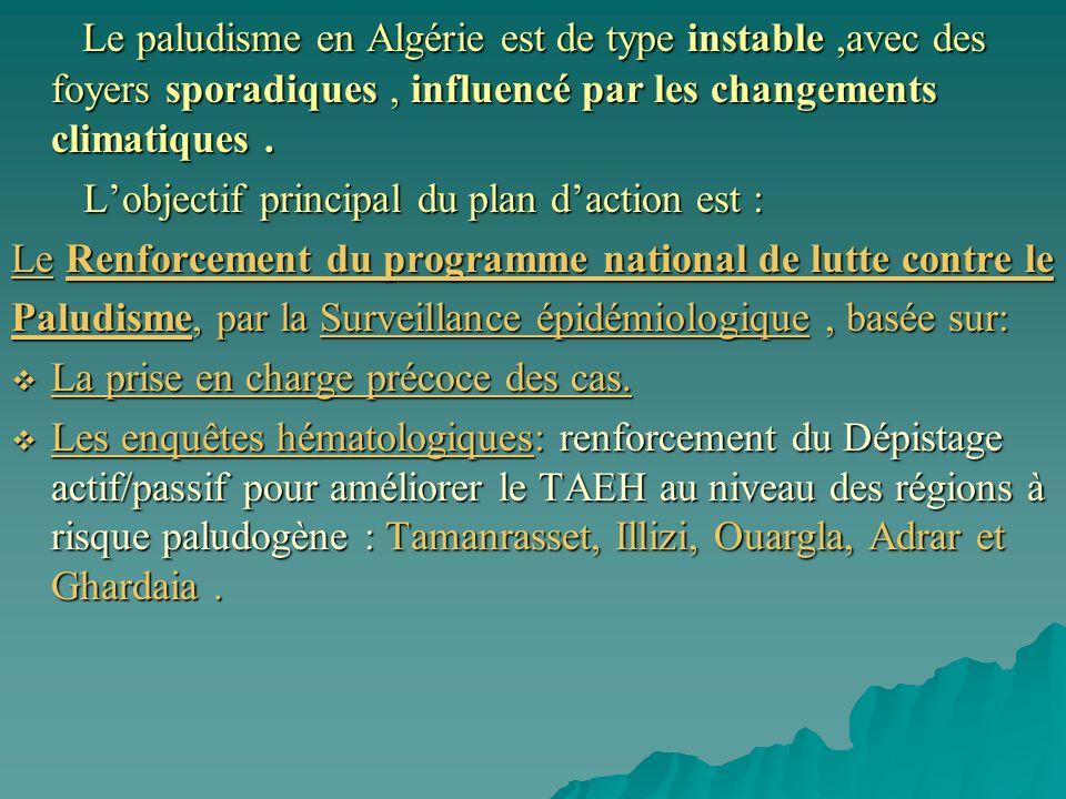 Le paludisme en Algérie est de type instable ,avec des foyers sporadiques , influencé par les changements climatiques .