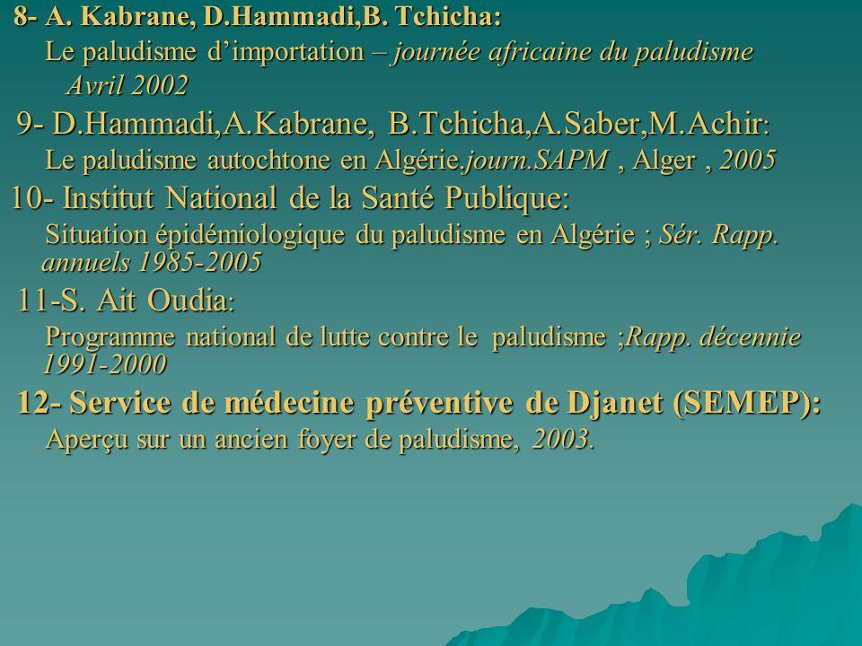 10- Institut National de la Santé Publique: