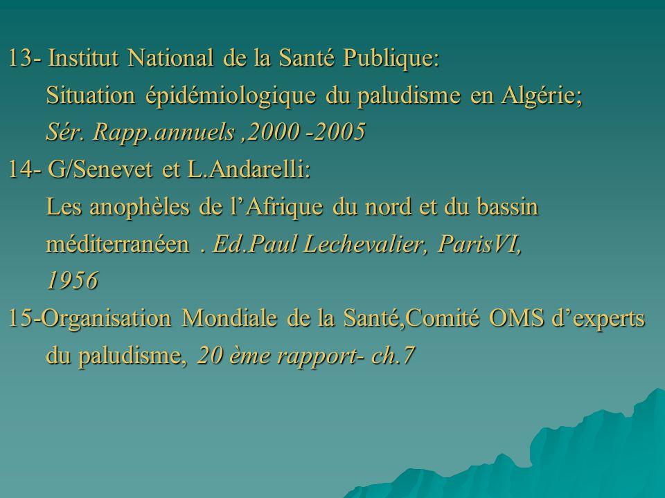 13- Institut National de la Santé Publique: