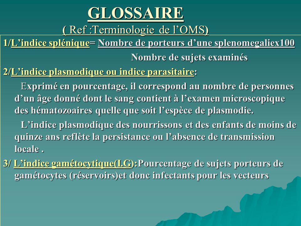GLOSSAIRE ( Ref :Terminologie de l'OMS)