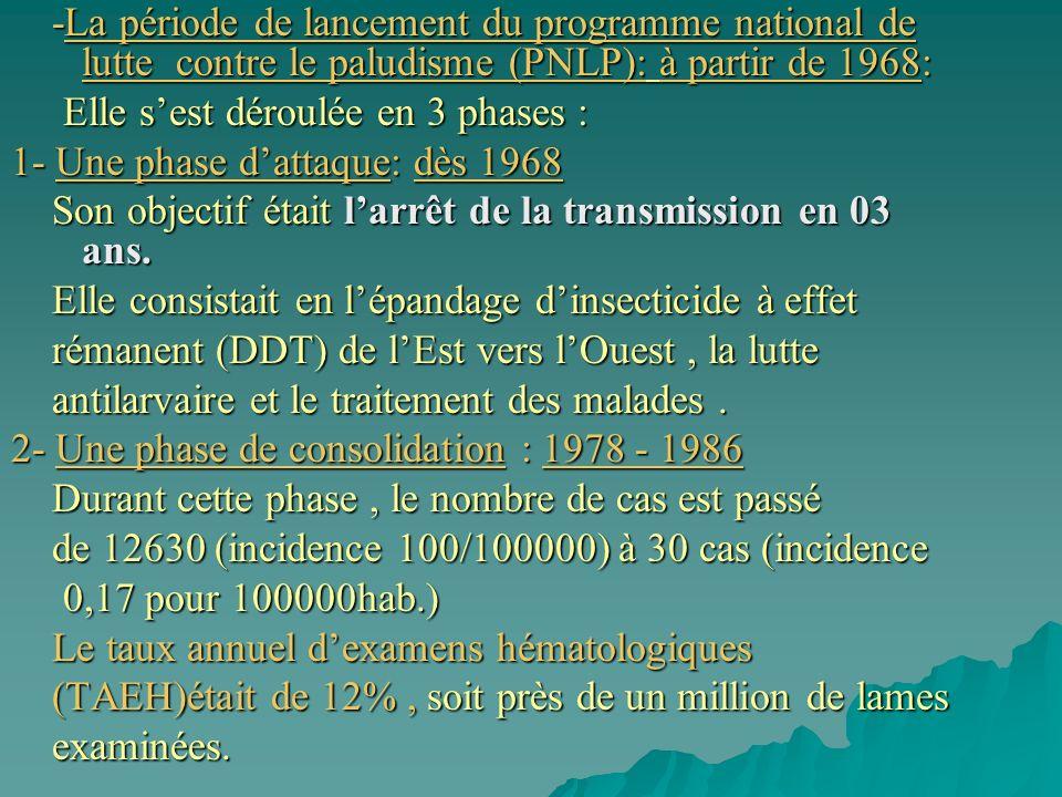 -La période de lancement du programme national de lutte contre le paludisme (PNLP): à partir de 1968:
