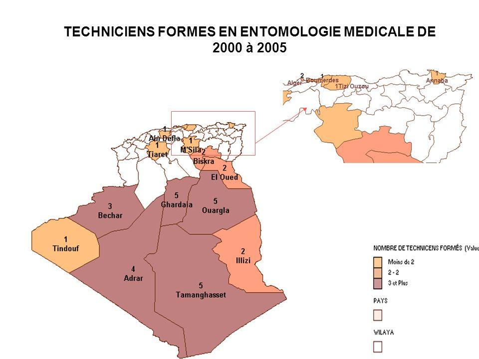 TECHNICIENS FORMES EN ENTOMOLOGIE MEDICALE DE 2000 à 2005