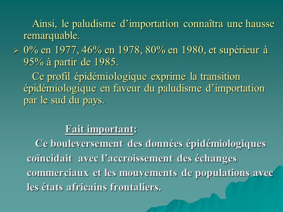 Ainsi, le paludisme d'importation connaîtra une hausse remarquable.
