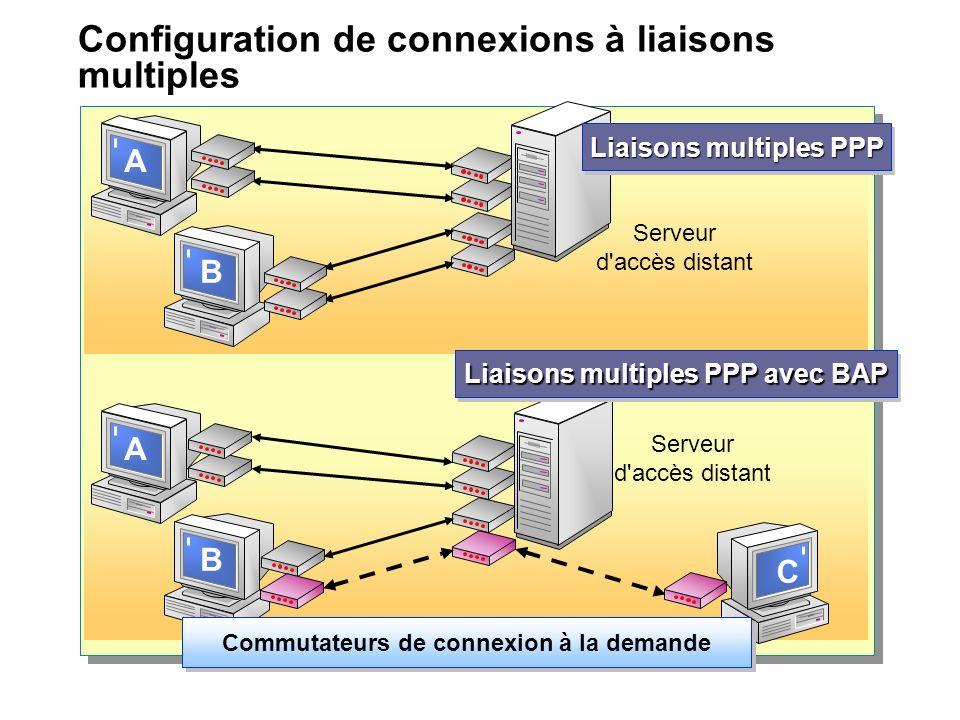 Configuration de connexions à liaisons multiples