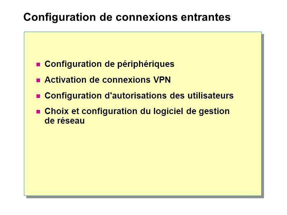 Configuration de connexions entrantes