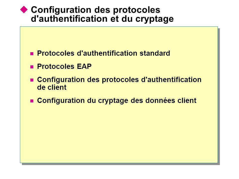 Configuration des protocoles d authentification et du cryptage