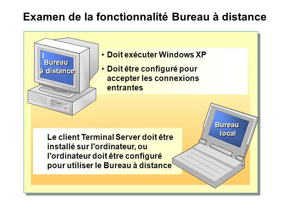 Examen de la fonctionnalité Bureau à distance