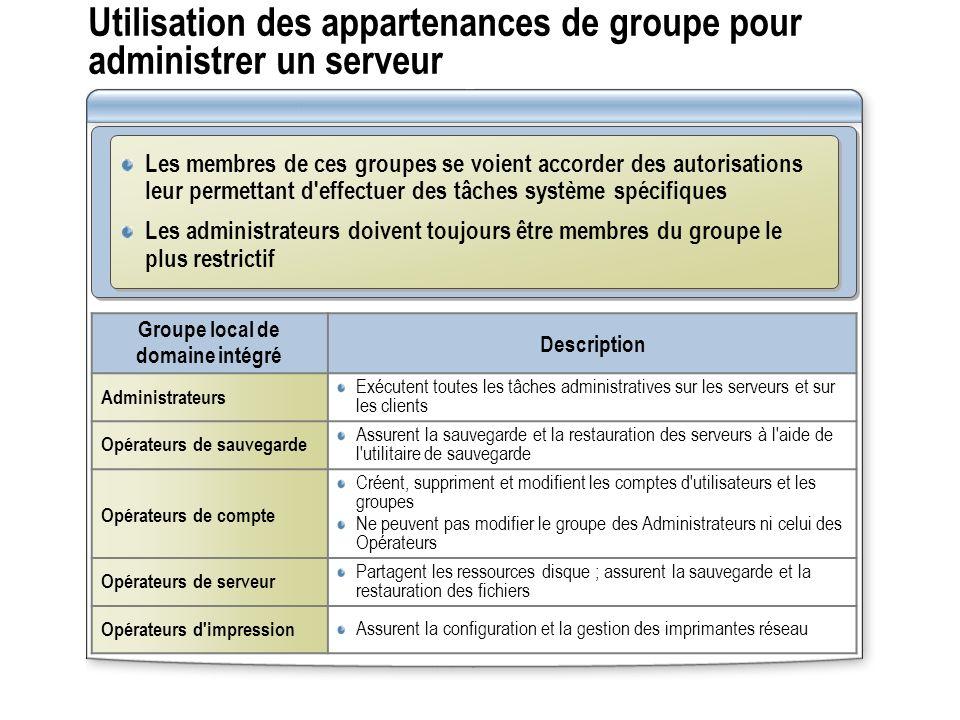 Utilisation des appartenances de groupe pour administrer un serveur
