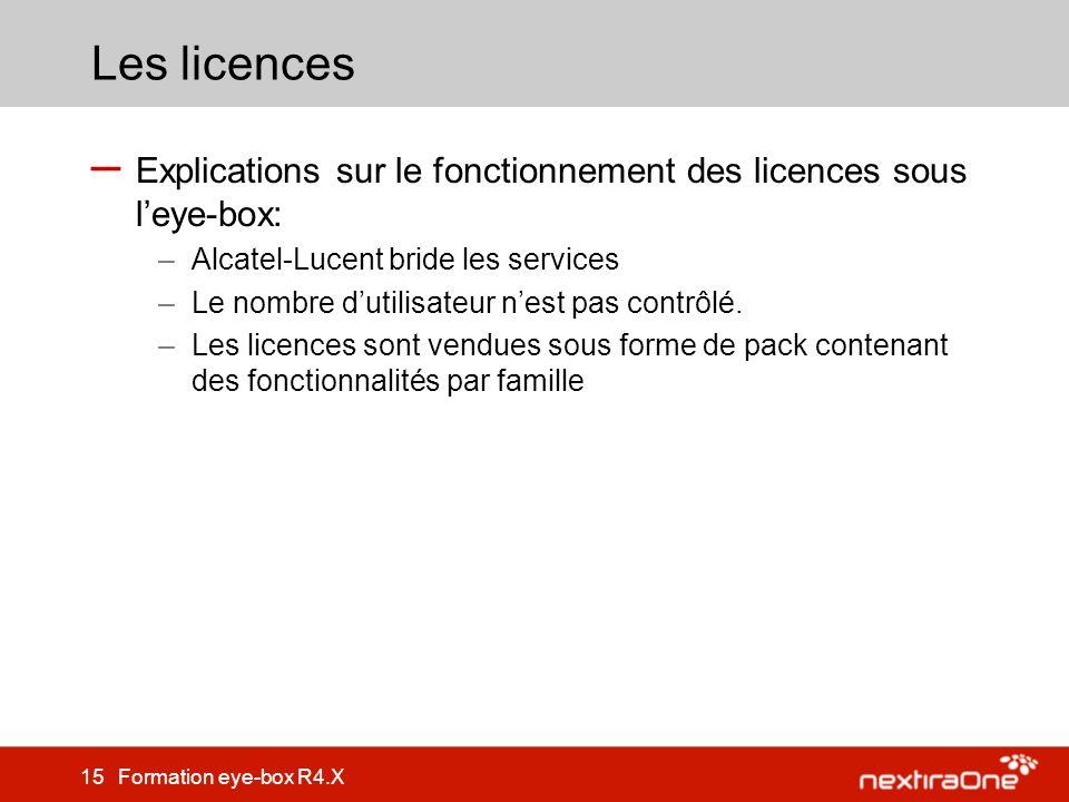 Les licences Explications sur le fonctionnement des licences sous l'eye-box: Alcatel-Lucent bride les services.