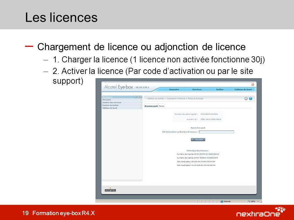 Les licences Chargement de licence ou adjonction de licence