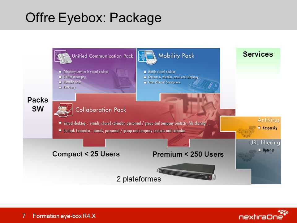 Offre Eyebox: Package Services Packs SW 2 plateformes