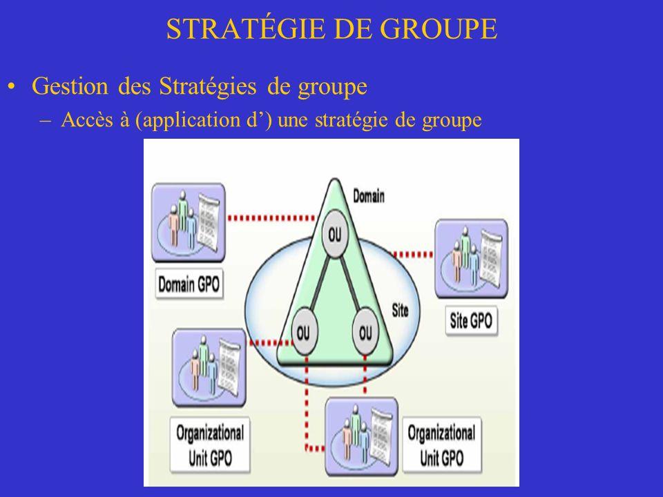 STRATÉGIE DE GROUPE Gestion des Stratégies de groupe