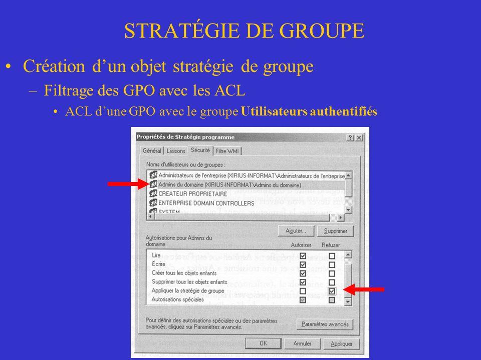 STRATÉGIE DE GROUPE Création d'un objet stratégie de groupe