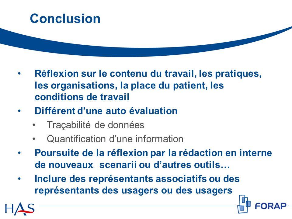 Conclusion Réflexion sur le contenu du travail, les pratiques, les organisations, la place du patient, les conditions de travail.