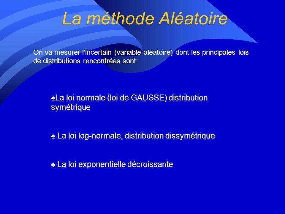 La méthode Aléatoire On va mesurer l'incertain (variable aléatoire) dont les principales lois de distributions rencontrées sont: