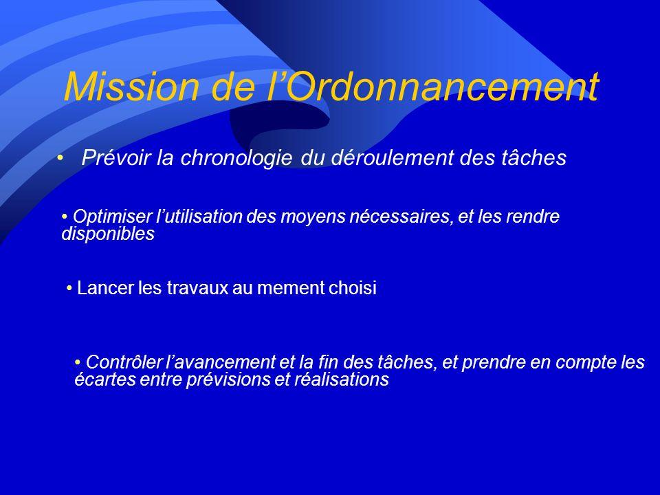 Mission de l'Ordonnancement