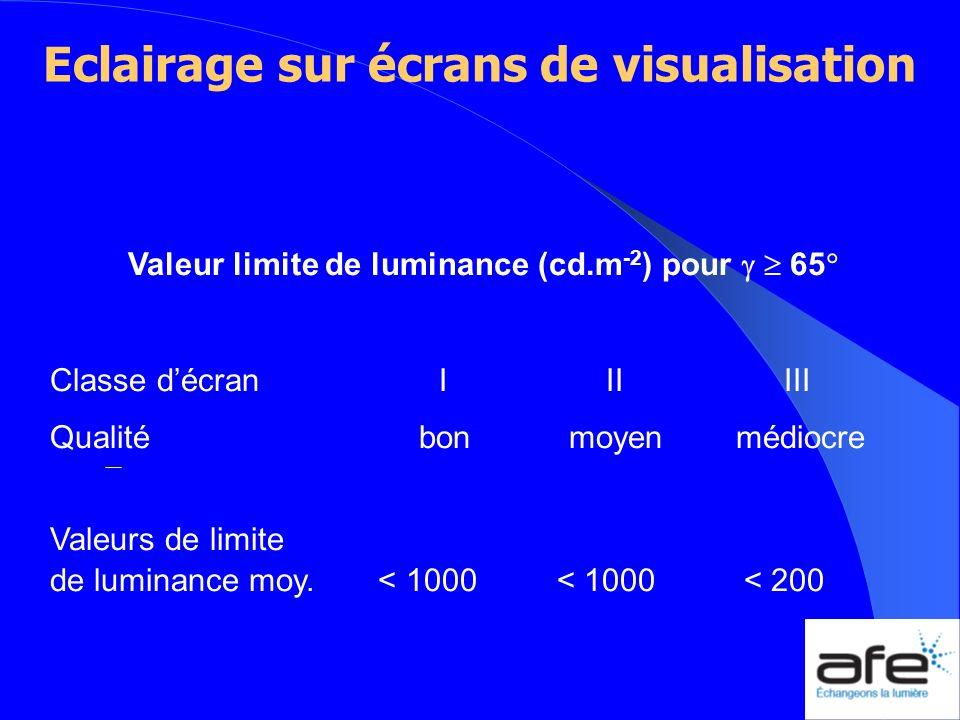 Eclairage sur écrans de visualisation