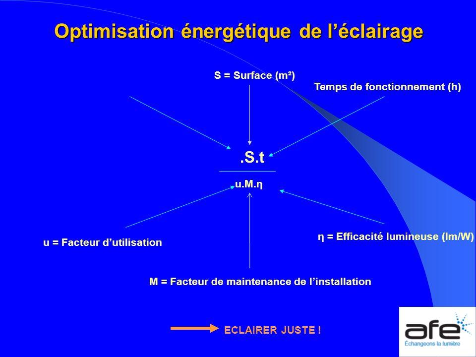 Optimisation énergétique de l'éclairage