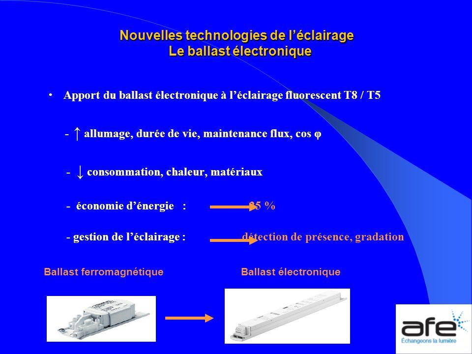 Nouvelles technologies de l'éclairage Le ballast électronique