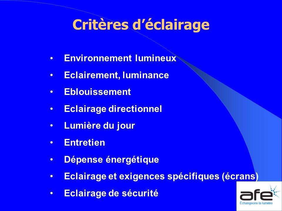 Critères d'éclairage Environnement lumineux Eclairement, luminance
