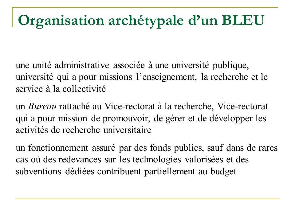 Organisation archétypale d'un BLEU